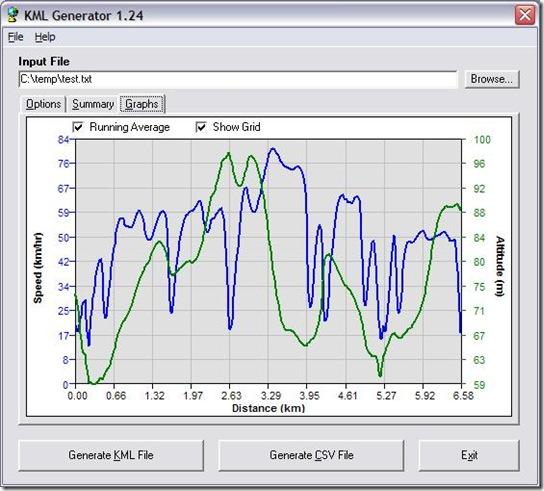 kml generator graph window