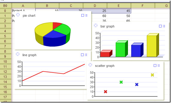 e2spreadsheet charts and graphs
