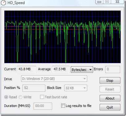 Hard Disk Speed main
