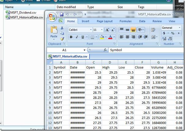 Stock Price Data
