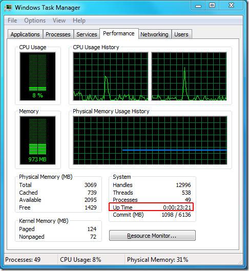 Windows 7 Task Manager Performance