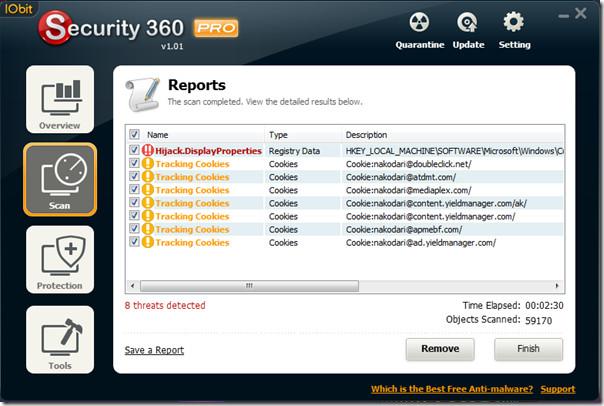 IObit Security 360 threats