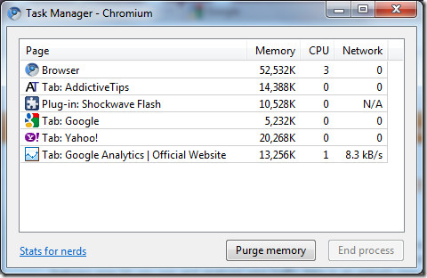 Google Chrome Purge Memory