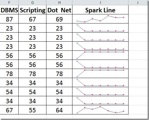 Spark lines cmplte]