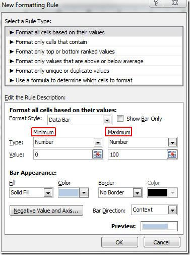 data bar formatting