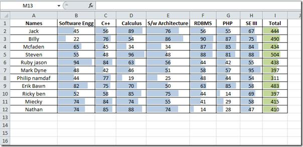 data bars final