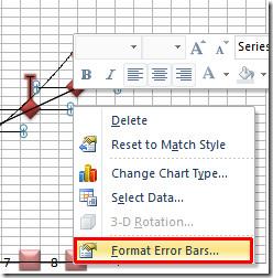 format error