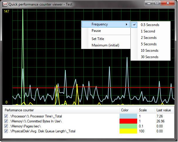 quick windows performance