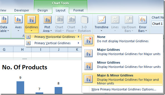 522d1274443922-change-chart-s-gridlines-