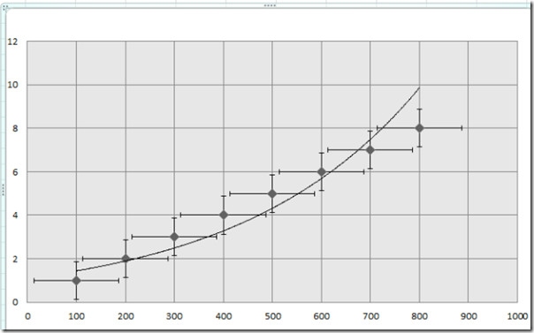 529d1274444351-add-trendline-chart-