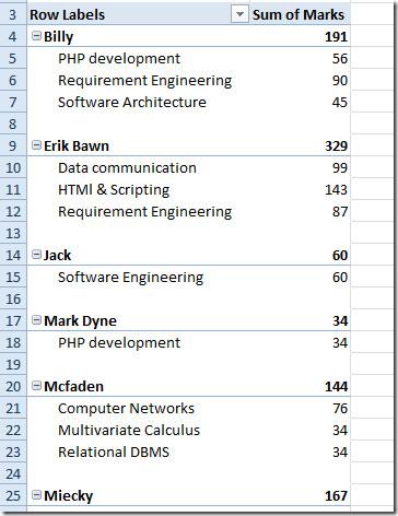 773d1277113277-change-pivot-table-layout-reports-