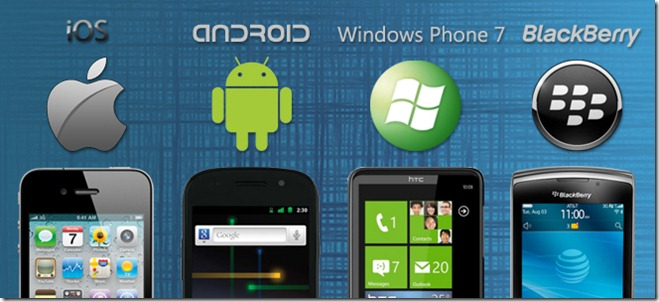 Modern Mobile Operating Systems