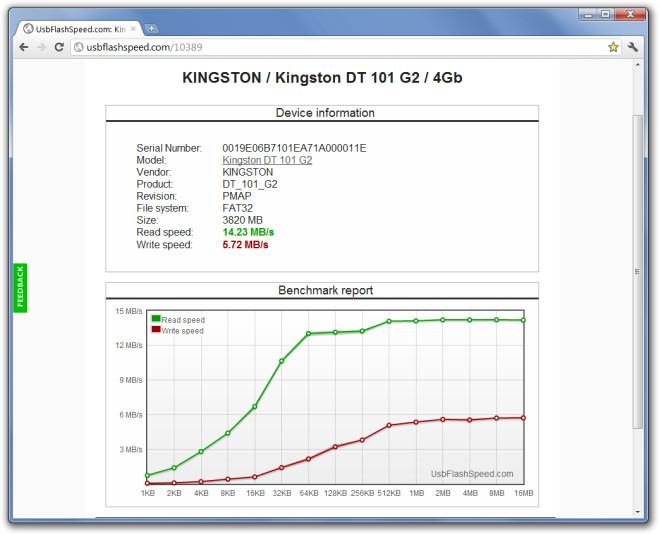 UsbFlashSpeed.com-Kingston-DT-101-G2-speed-test-result.-Google-Chrome.jpg