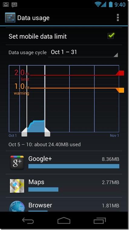 Android 4.0 ICS - 09 - Data Usage