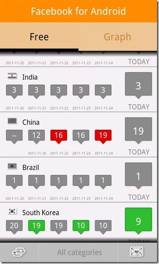 AppRank-Android-Details.jpg
