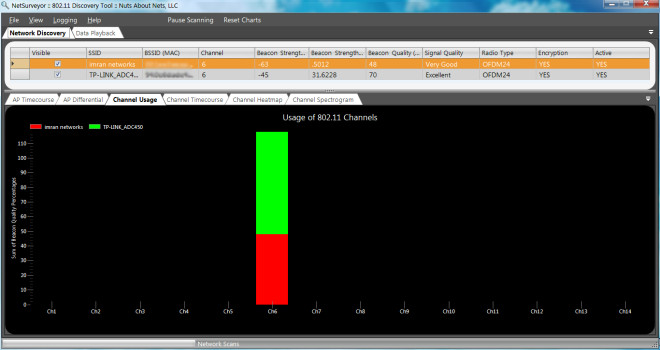 NetSurveyor  802