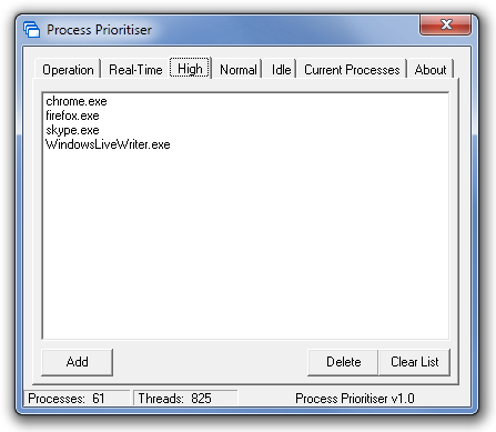 Process Prioritiser High