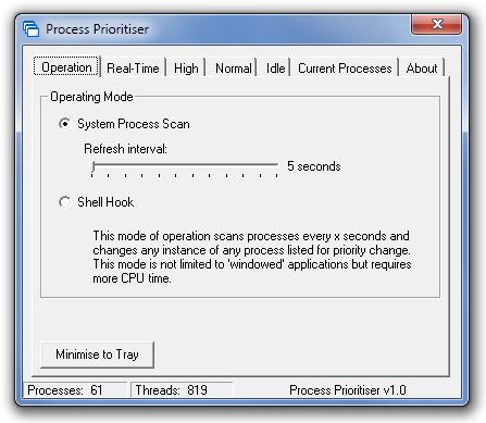 Process Prioritiser