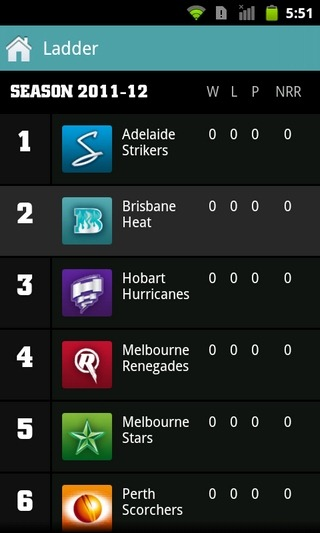 KFC-T20-Big-Bash-League-Android-Table.jpg