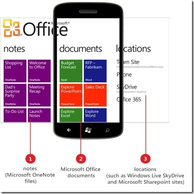 Office Hub WP7
