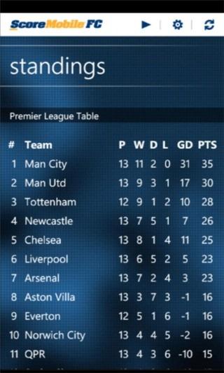 ScoreMobileFC-WP7-Standings.jpg