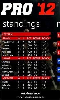 NBA Pro '12 Standings