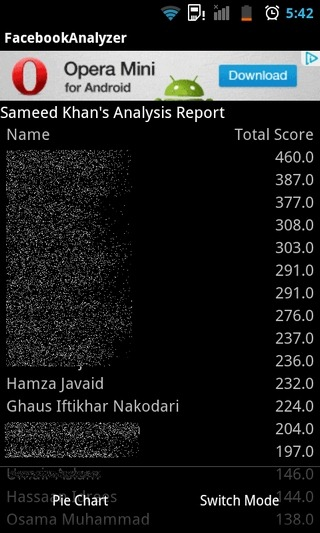 Facebook-Analyzer-Android-Total-Score