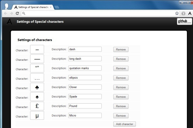 settings special characters