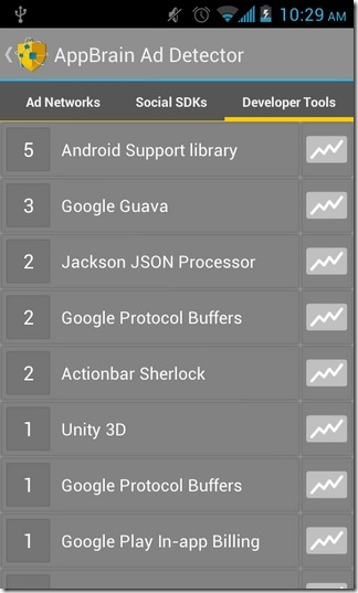 AppBrain-Ad-Detector-Android-Categories2