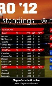 MLB Pro '12 Standings