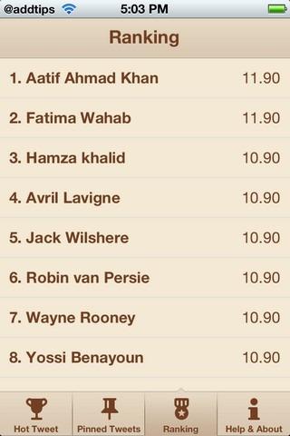 My-Tweet-Pal-Ranking.jpg
