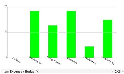 Budget-Android-Bar-Graph