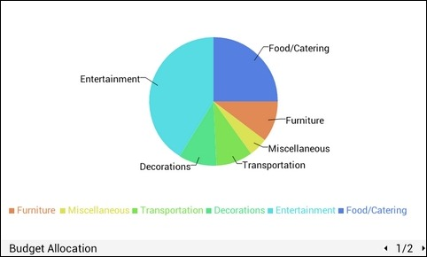 Budget-Android-Pie-Chart