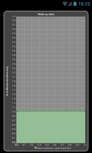 Morning-Routine-Android-Stats