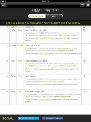 Verde Tips
