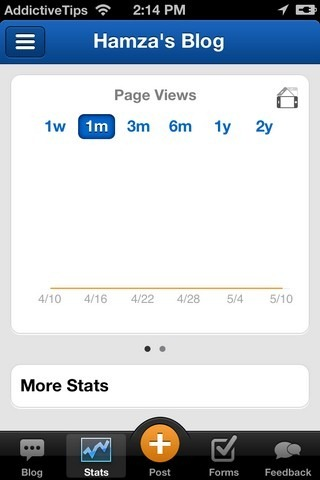 Weebly iPhone Stats