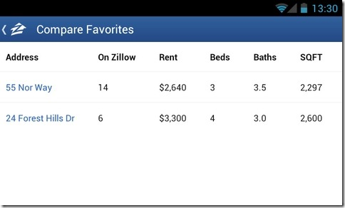 Zillow-Rentals-Android-Comparison