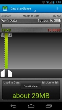 Cisco-DataMeter-Android-Data1