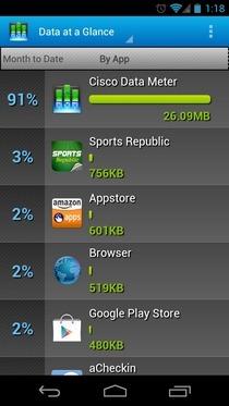 Cisco-DataMeter-Android-Data3