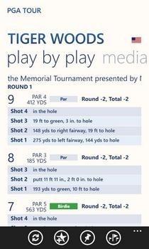 PGA Tour Player Stats