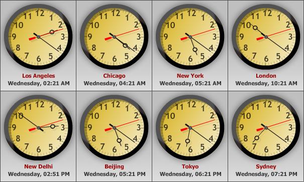 Clock grid Advanced World Clock