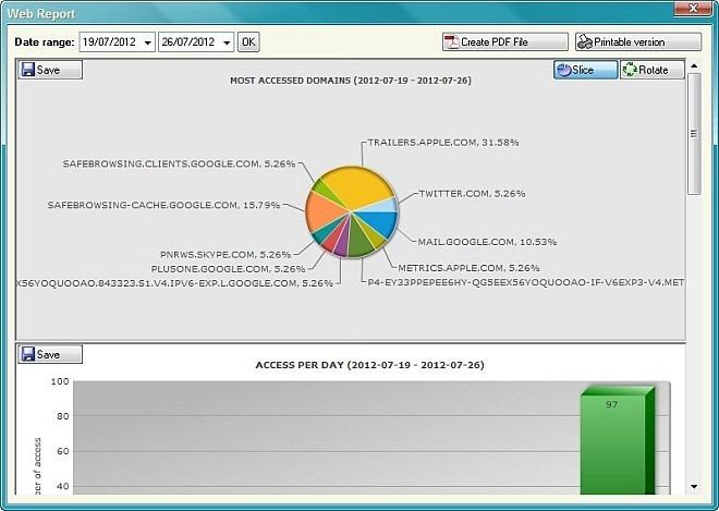 Kurupira Web Filter_Report