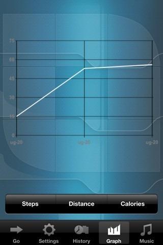 Go Pedometer Graph