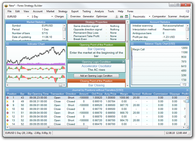 New - Forex Strategy Builder
