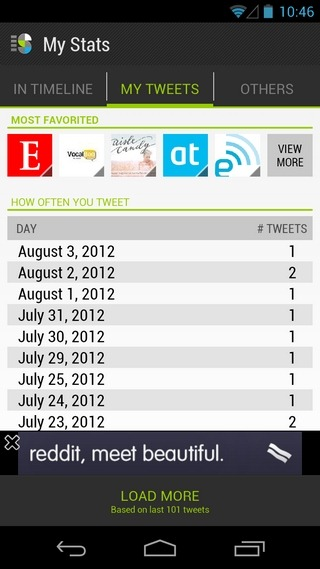 Slices-For-Twitter-Android-iOS-Stats