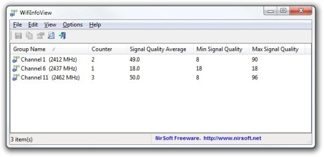 WifiInfoView_Channels Summary Mode