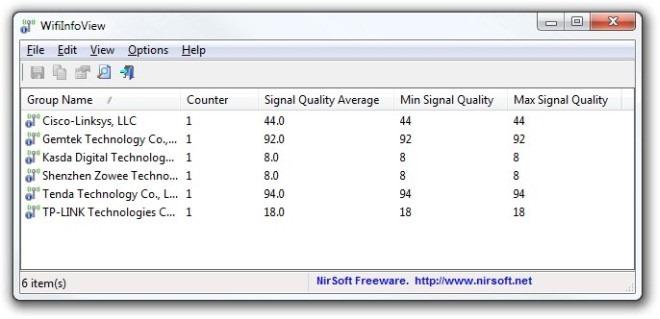 WifiInfoView_Companies Summary Mode
