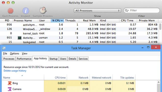 Process-Manager-vs-Activity-Monitor