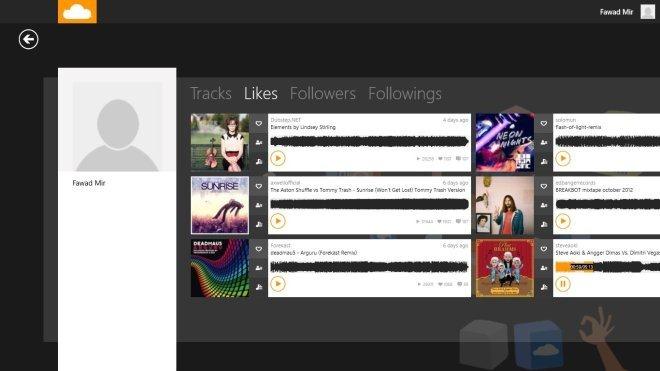 Soundrivin Profile