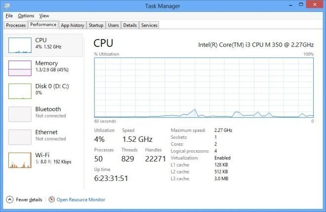Windows-8-Task-Manager2